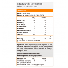 Gold Standard 100% Whey Protein ( 5 Lb)